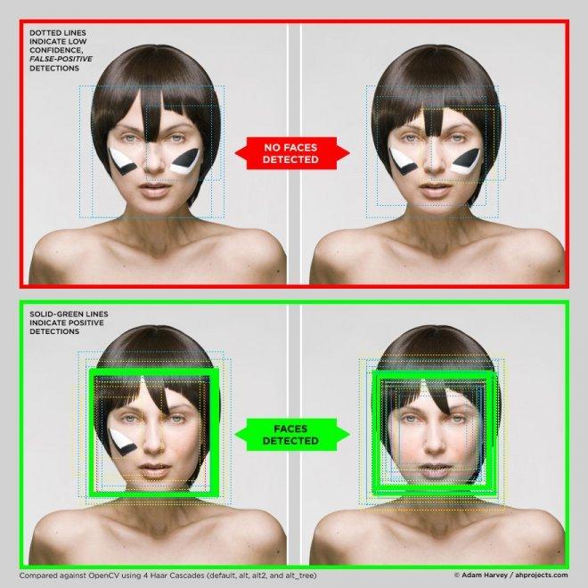 макіяж проти розпізнавання обличчя